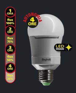 lampada led emergenza
